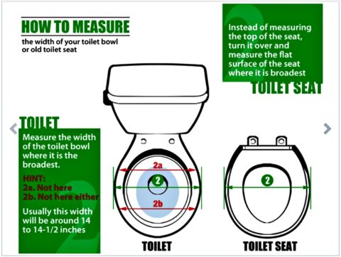 How to measure a toilet seat.