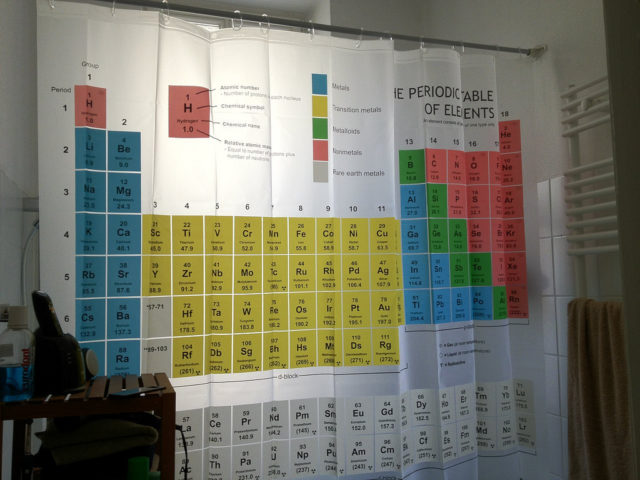 Shower curtain cling why your shower curtain blows in when youre shower curtain periodic table urtaz Image collections