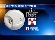 what-to-look-for-in-ionization-smoke-detectors.jpg